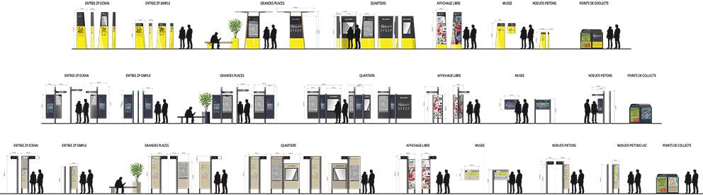 etude design signalétique pietonne urbaine touristique
